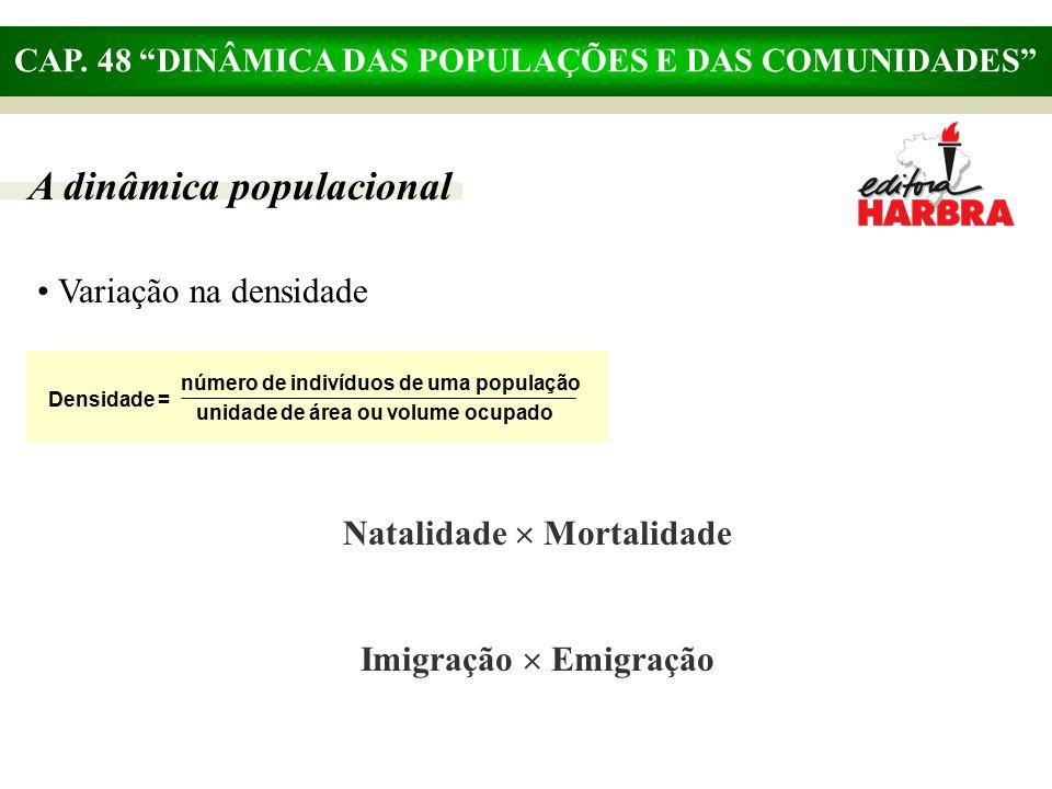 """CAP. 48 """"DINÂMICA DAS POPULAÇÕES E DAS COMUNIDADES"""" Variação na densidade A dinâmica populacional Densidade = número de indivíduos de uma população un"""