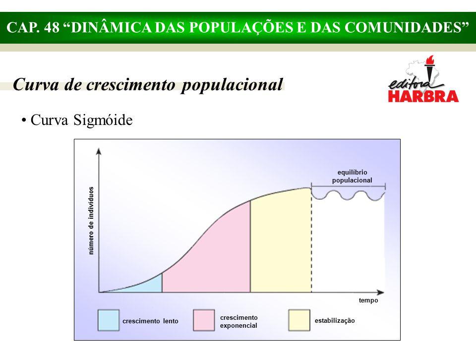 "CAP. 48 ""DINÂMICA DAS POPULAÇÕES E DAS COMUNIDADES"" Curva Sigmóide Curva de crescimento populacional número de indivíduos equilíbrio populacional temp"