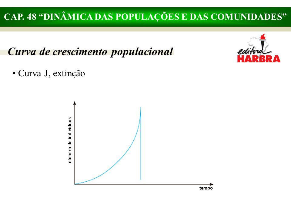 """CAP. 48 """"DINÂMICA DAS POPULAÇÕES E DAS COMUNIDADES"""" Curva J, extinção Curva de crescimento populacional número de indivíduos tempo"""