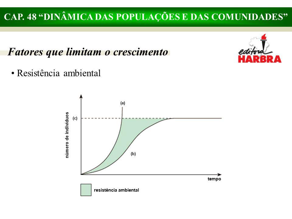 """CAP. 48 """"DINÂMICA DAS POPULAÇÕES E DAS COMUNIDADES"""" Resistência ambiental Fatores que limitam o crescimento número de indivíduos tempo resistência amb"""