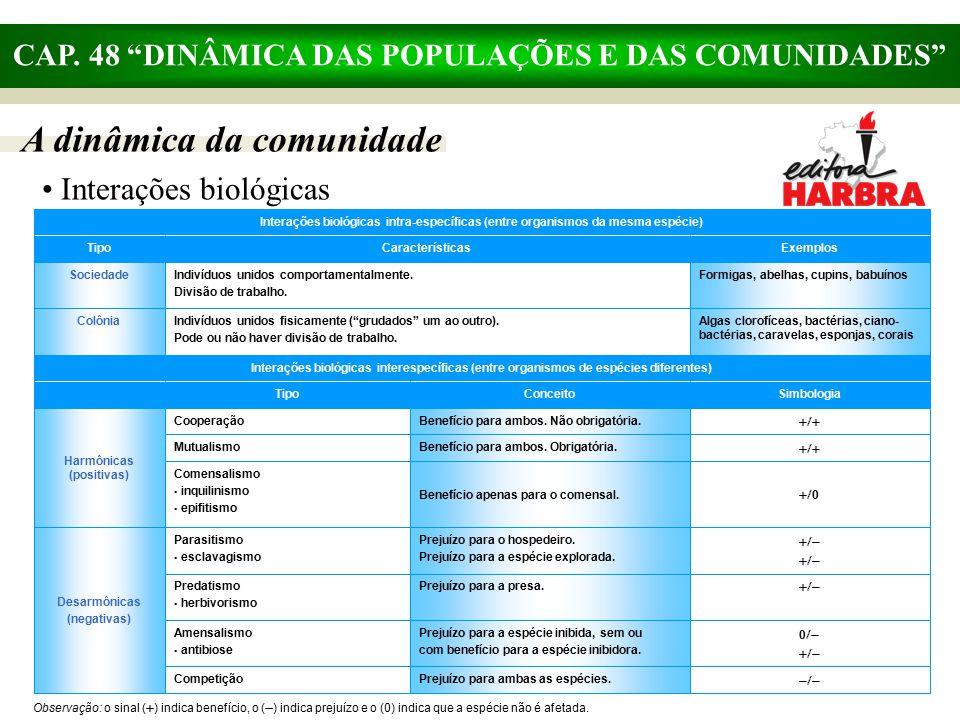 """CAP. 48 """"DINÂMICA DAS POPULAÇÕES E DAS COMUNIDADES"""" A dinâmica da comunidade Interações biológicas  Prejuízo para ambas as espécies.Competição 0 """