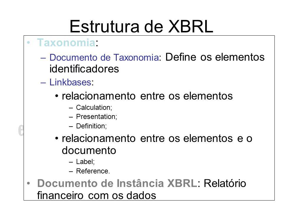 10 Estrutura de XBRL Taxonomia: –Documento de Taxonomia: Define os elementos identificadores –Linkbases: relacionamento entre os elementos –Calculatio
