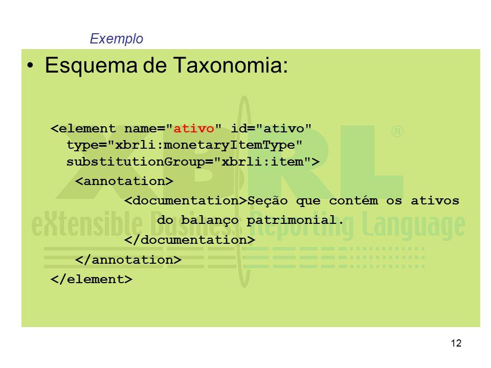 12 Esquema de Taxonomia: Seção que contém os ativos do balanço patrimonial. Exemplo