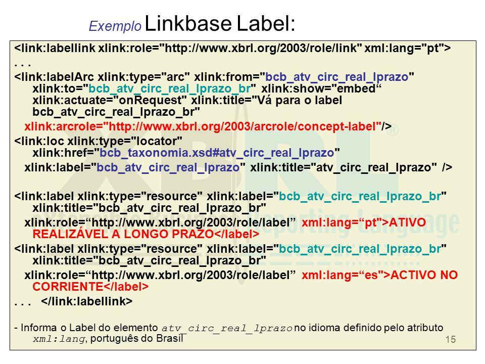 15... <link:labelArc xlink:type=