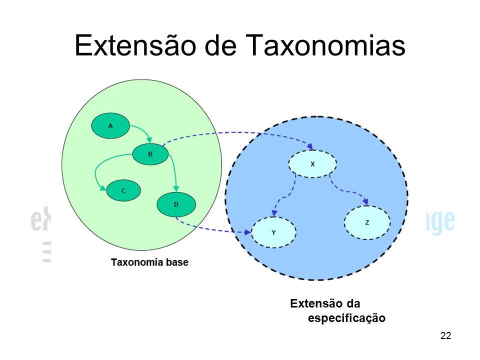 22 Extensão de Taxonomias Extensão da especificação