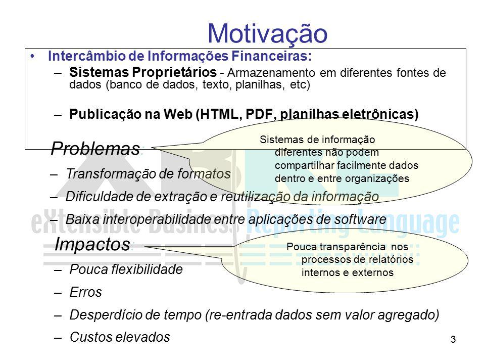 3 Intercâmbio de Informações Financeiras: –Sistemas Proprietários - Armazenamento em diferentes fontes de dados (banco de dados, texto, planilhas, etc