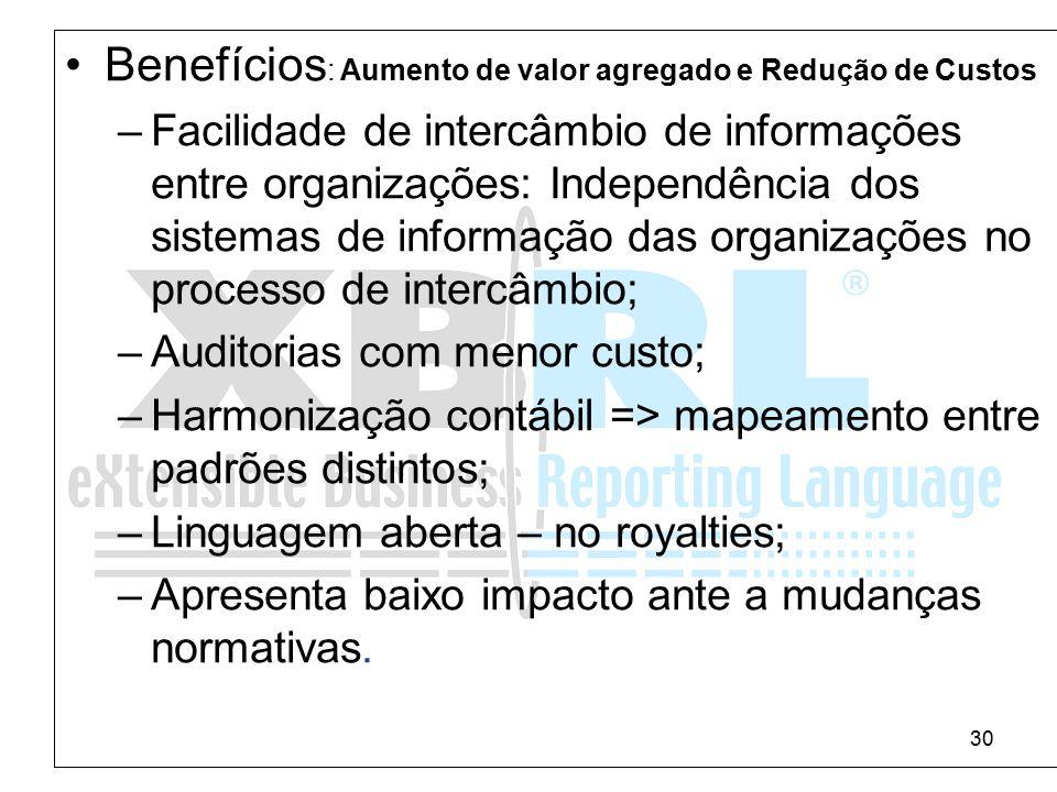 30 Benefícios : Aumento de valor agregado e Redução de Custos –Facilidade de intercâmbio de informações entre organizações: Independência dos sistemas