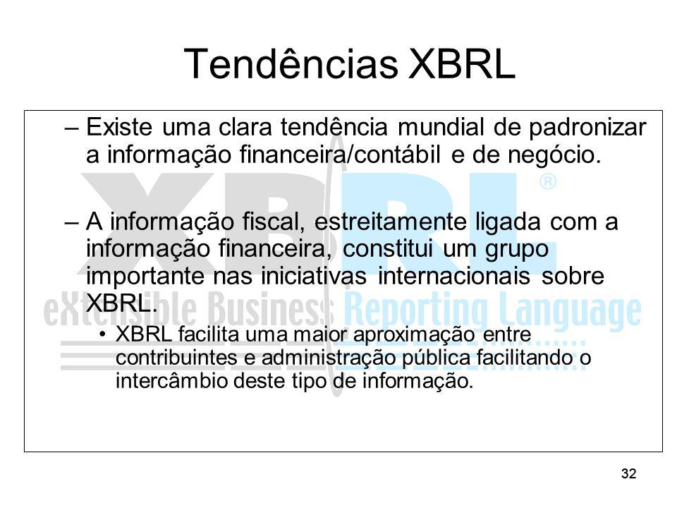 32 Tendências XBRL –Existe uma clara tendência mundial de padronizar a informação financeira/contábil e de negócio. –A informação fiscal, estreitament