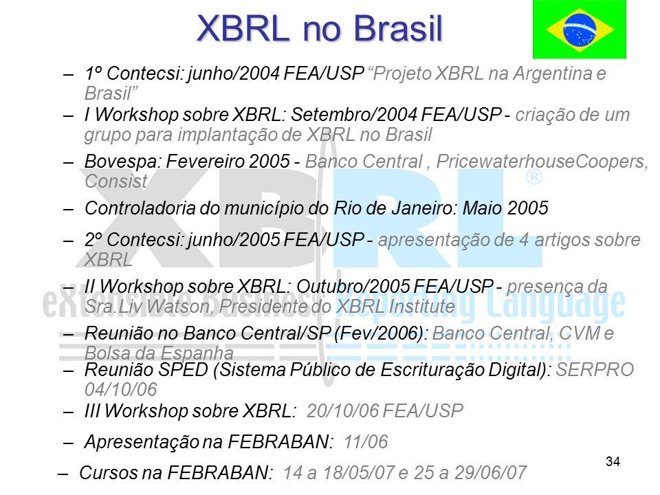 """34 XBRL no Brasil –1º Contecsi: junho/2004 FEA/USP """"Projeto XBRL na Argentina e Brasil"""" –I Workshop sobre XBRL: Setembro/2004 FEA/USP - criação de um"""