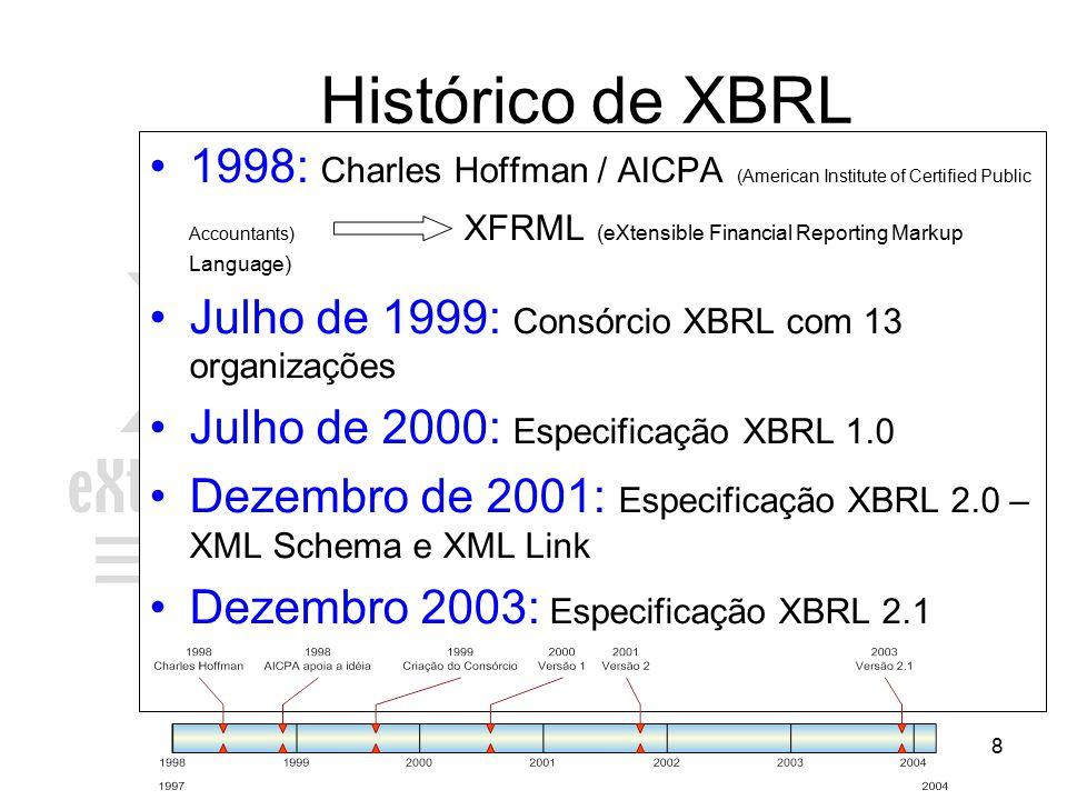19 Linkbase Reference: <link:reference xlink:type= resource xlink:label= reference_ativo xlink:role= http://www.xbrl.org/2003/role/reference xlink:title= reference_ativo id= reference_ativo > Livro de Contabilidade 2007 Definição de Ativos Ativo Total 133 - Onde o elemento reference cria uma referência para o conceito ativo.