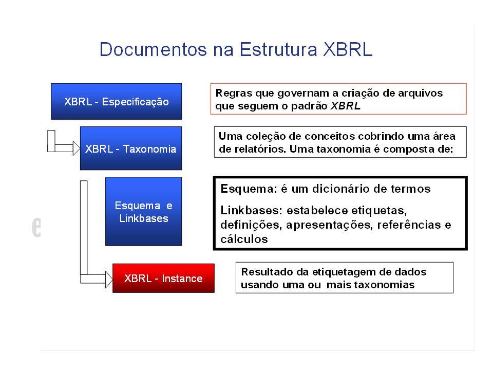 10 Estrutura de XBRL Taxonomia: –Documento de Taxonomia: Define os elementos identificadores –Linkbases: relacionamento entre os elementos –Calculation; –Presentation; –Definition; relacionamento entre os elementos e o documento –Label; –Reference.