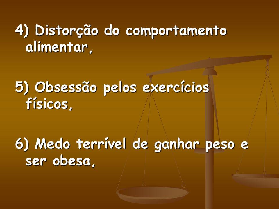 4) Distorção do comportamento alimentar, 5) Obsessão pelos exercícios físicos, 6) Medo terrível de ganhar peso e ser obesa,