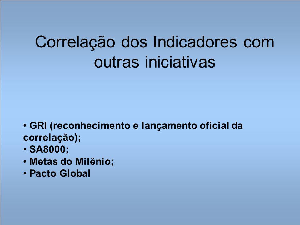 Correlação dos Indicadores com outras iniciativas GRI (reconhecimento e lançamento oficial da correlação); SA8000; Metas do Milênio; Pacto Global