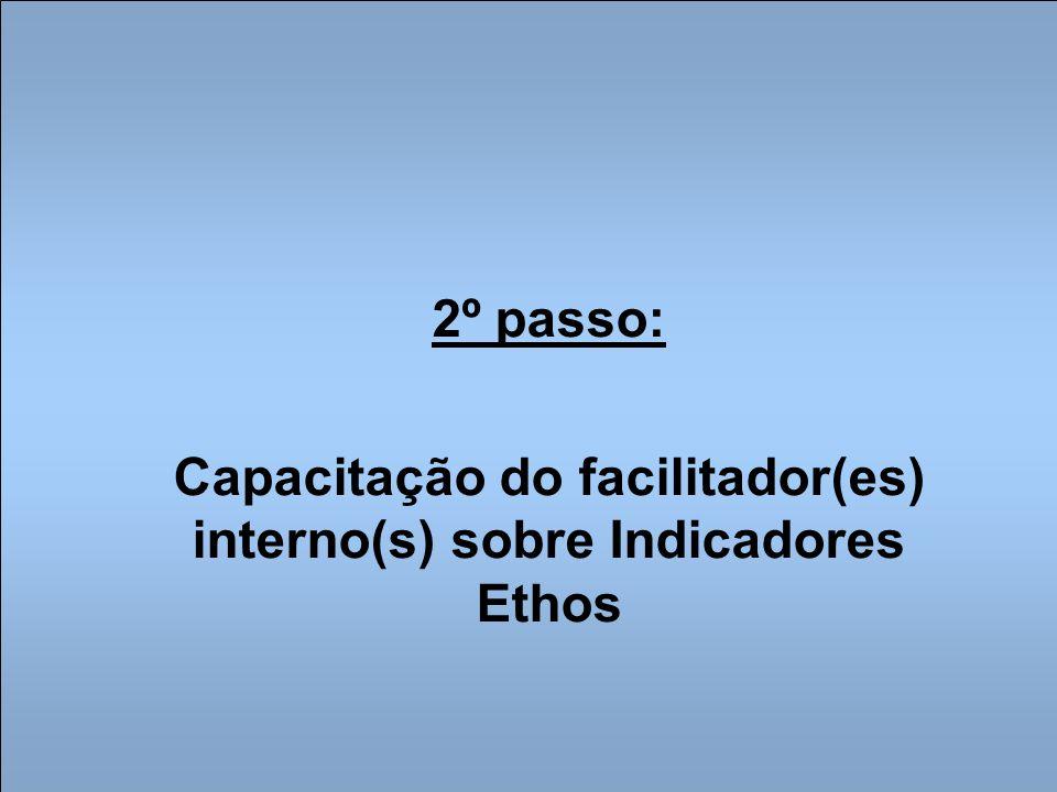 2º passo: Capacitação do facilitador(es) interno(s) sobre Indicadores Ethos
