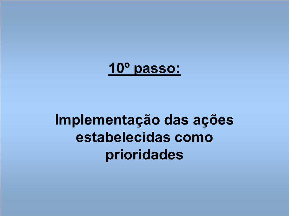 10º passo: Implementação das ações estabelecidas como prioridades