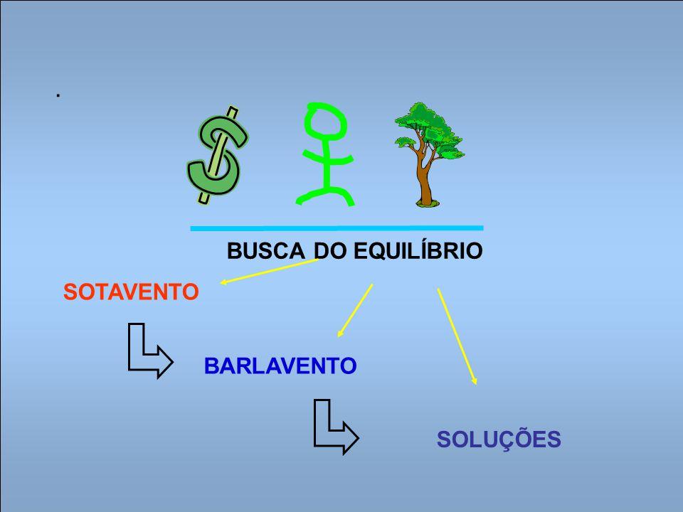 . BUSCA DO EQUILÍBRIO SOTAVENTO BARLAVENTO SOLUÇÕES