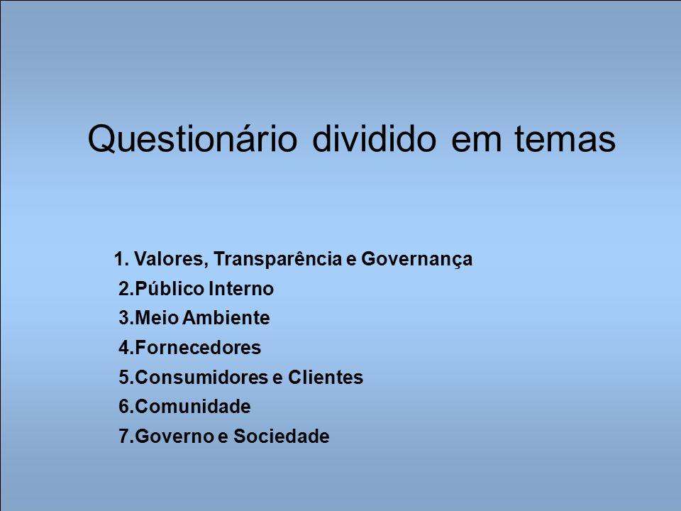 Questionário dividido em temas 1.