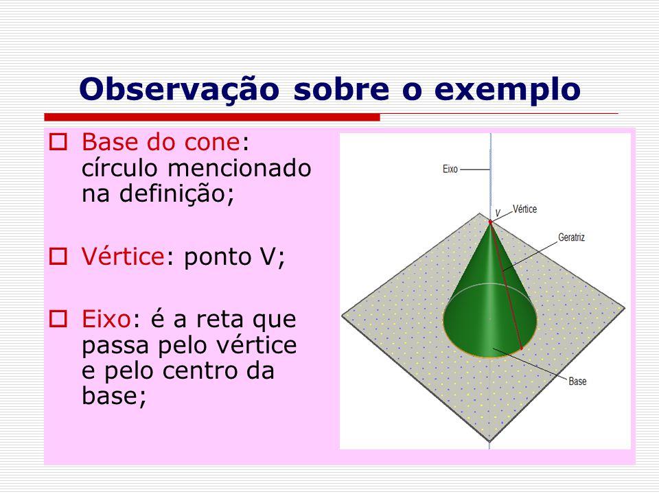 Observação sobre o exemplo  Base do cone: círculo mencionado na definição;  Vértice: ponto V;  Eixo: é a reta que passa pelo vértice e pelo centro