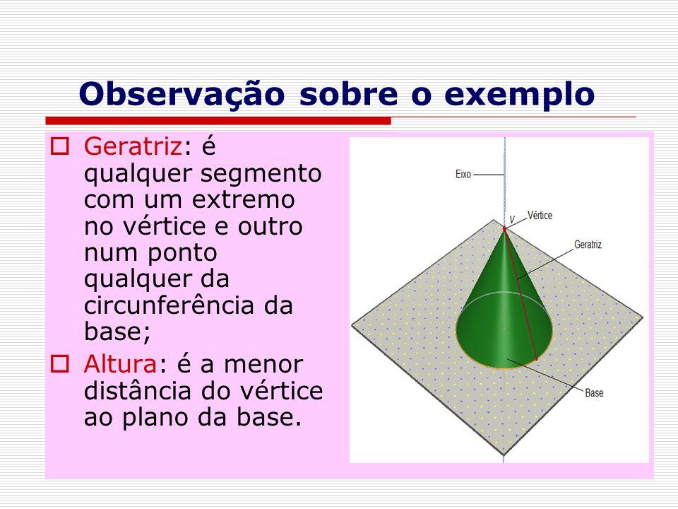Observação sobre o exemplo  Geratriz: é qualquer segmento com um extremo no vértice e outro num ponto qualquer da circunferência da base;  Altura: é