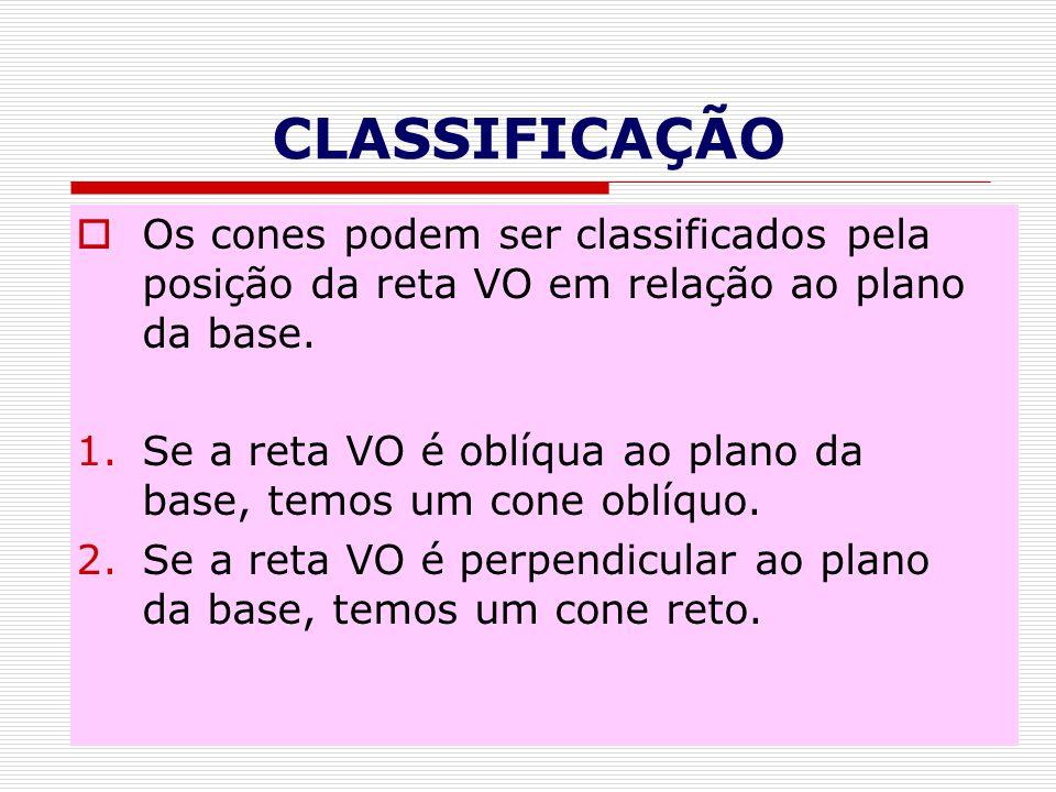 CLASSIFICAÇÃO  Os cones podem ser classificados pela posição da reta VO em relação ao plano da base. 1.Se a reta VO é oblíqua ao plano da base, temos