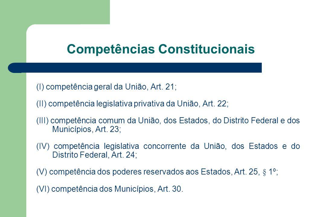 Competências Constitucionais (I) competência geral da União, Art. 21; (II) competência legislativa privativa da União, Art. 22; (III) competência comu
