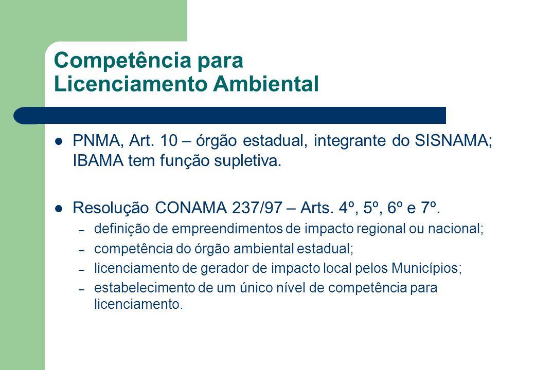 Competência para Licenciamento Ambiental PNMA, Art. 10 – órgão estadual, integrante do SISNAMA; IBAMA tem função supletiva. Resolução CONAMA 237/97 –