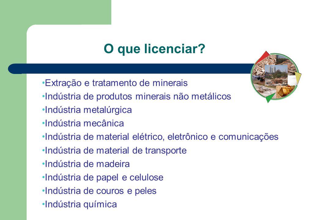 O que licenciar? Extração e tratamento de minerais Indústria de produtos minerais não metálicos Indústria metalúrgica Indústria mecânica Indústria de