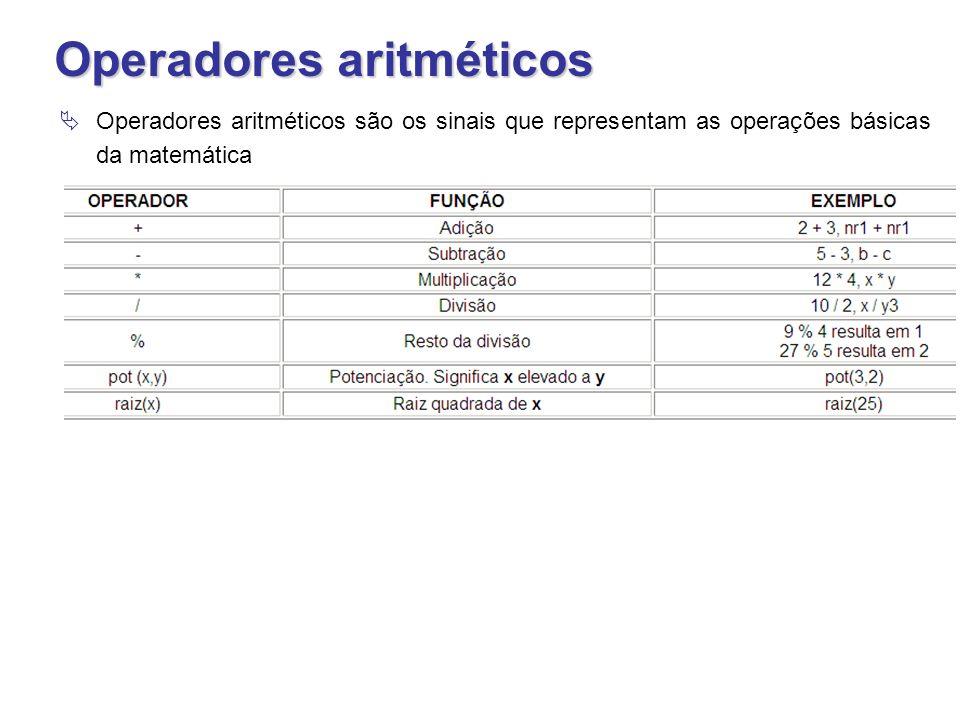 Operadores aritméticos  Operadores aritméticos são os sinais que representam as operações básicas da matemática