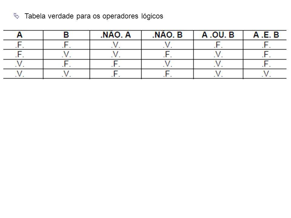  Tabela verdade para os operadores lógicos