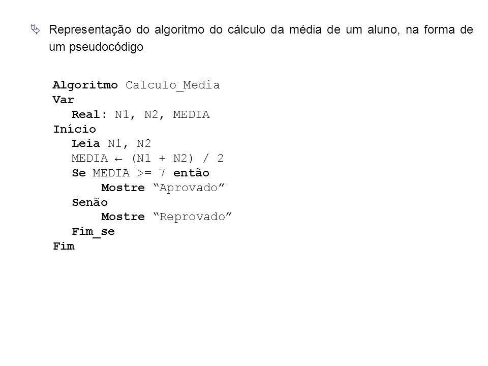  Representação do algoritmo do cálculo da média de um aluno, na forma de um pseudocódigo Algoritmo Calculo_Media Var Real: N1, N2, MEDIA Início Leia