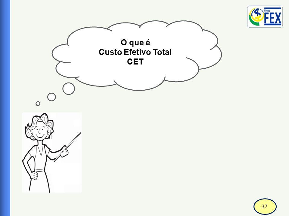 38 PRODUTOS E SERVIÇOS MODULO III Correspondente Bancário Custo Efetivo Total-CET