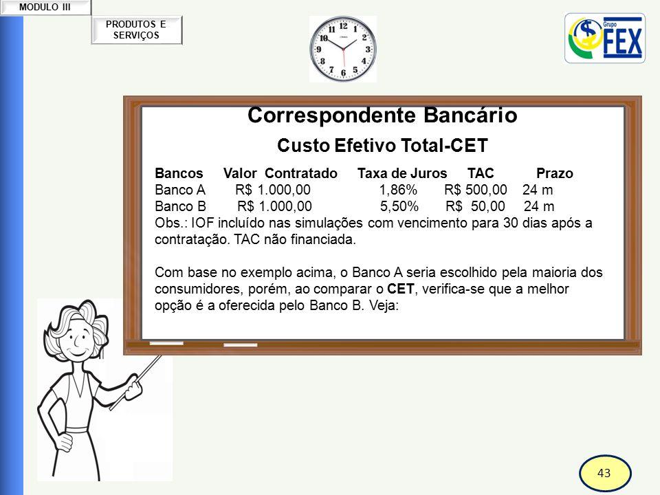 44 PRODUTOS E SERVIÇOS MODULO III Correspondente Bancário Custo Efetivo Total-CET Com base no exemplo acima, o Banco A seria escolhido pela maioria dos consumidores, porém, ao comparar o CET, verifica-se que a melhor opção é a oferecida pelo Banco B.