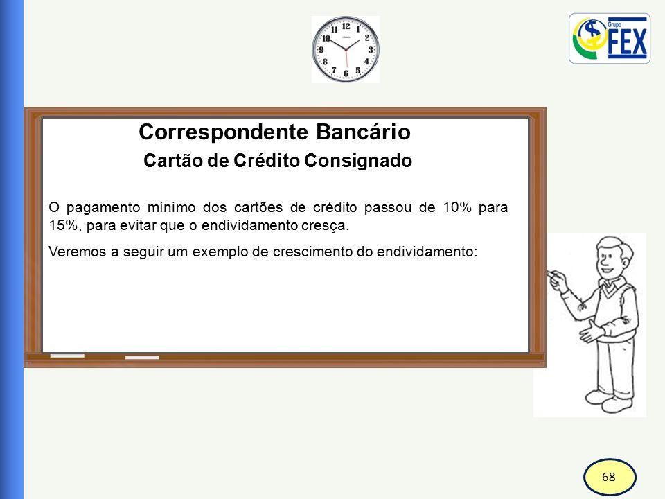 69 Correspondente Bancário Cartão de Crédito Consignado Funciona assim: se o valor da fatura do mês for de R$ 1.000, com o pagamento mínimo de 10% (R$ 100, portanto), o saldo devedor fica em R$ 900.