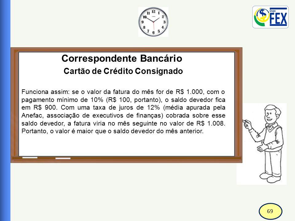 70 Correspondente Bancário Cartão de Crédito Consignado Se ele efetuar apenas o pagamento mínimo de 15% (R$ 150, portanto), o saldo devedor fica em R$ 850.