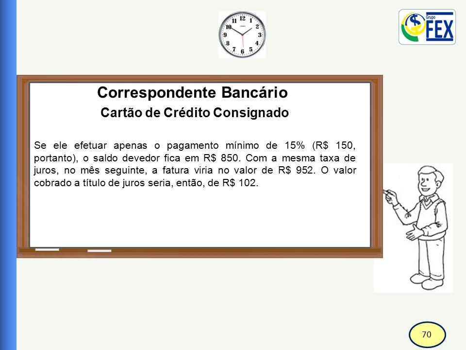 70 Correspondente Bancário Cartão de Crédito Consignado Se ele efetuar apenas o pagamento mínimo de 15% (R$ 150, portanto), o saldo devedor fica em R$