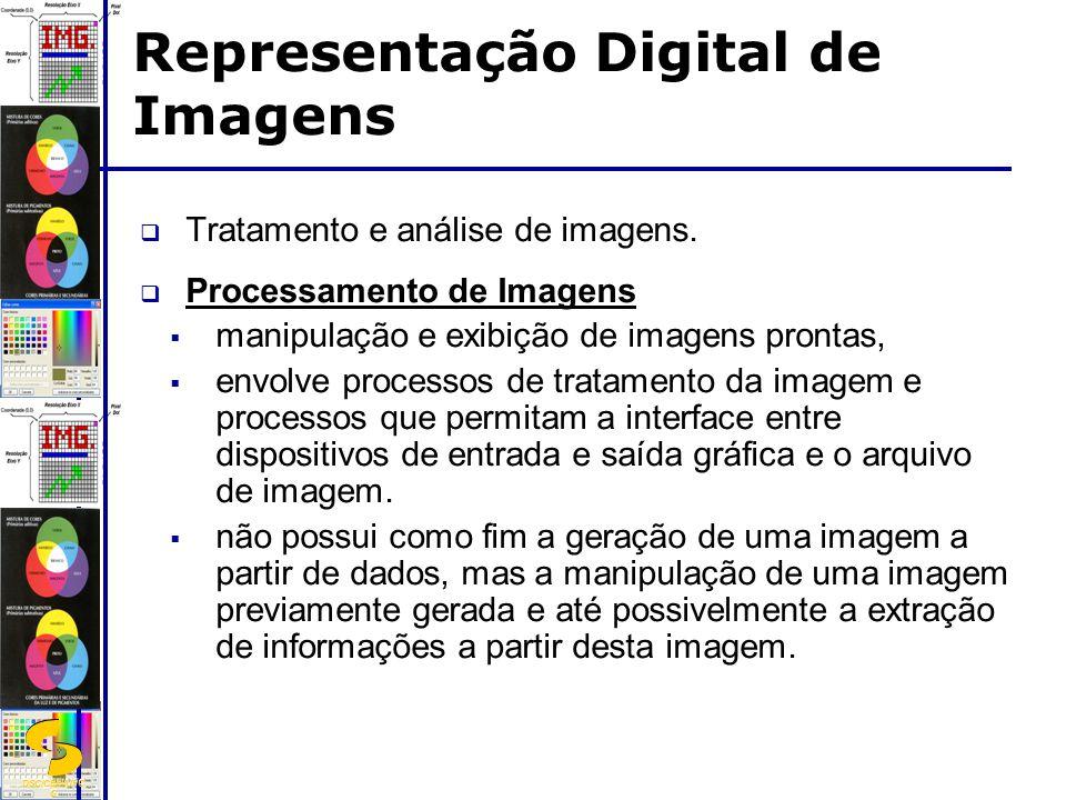 DSC/CEEI/UFC G Aplicações:  Tratamento e melhoria de imagens  Medicina, Controle de Qualidade, Biologia, Sistemas de Monitoração e Controle (segurança), Geologia, Sensoriamento Remoto (imagens de satélites), Metereologia, etc.