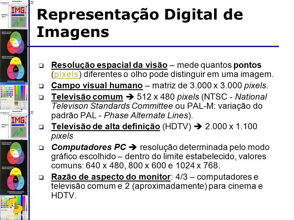DSC/CEEI/UFC G O Modelo HLS de Cores Representação Digital de Imagens