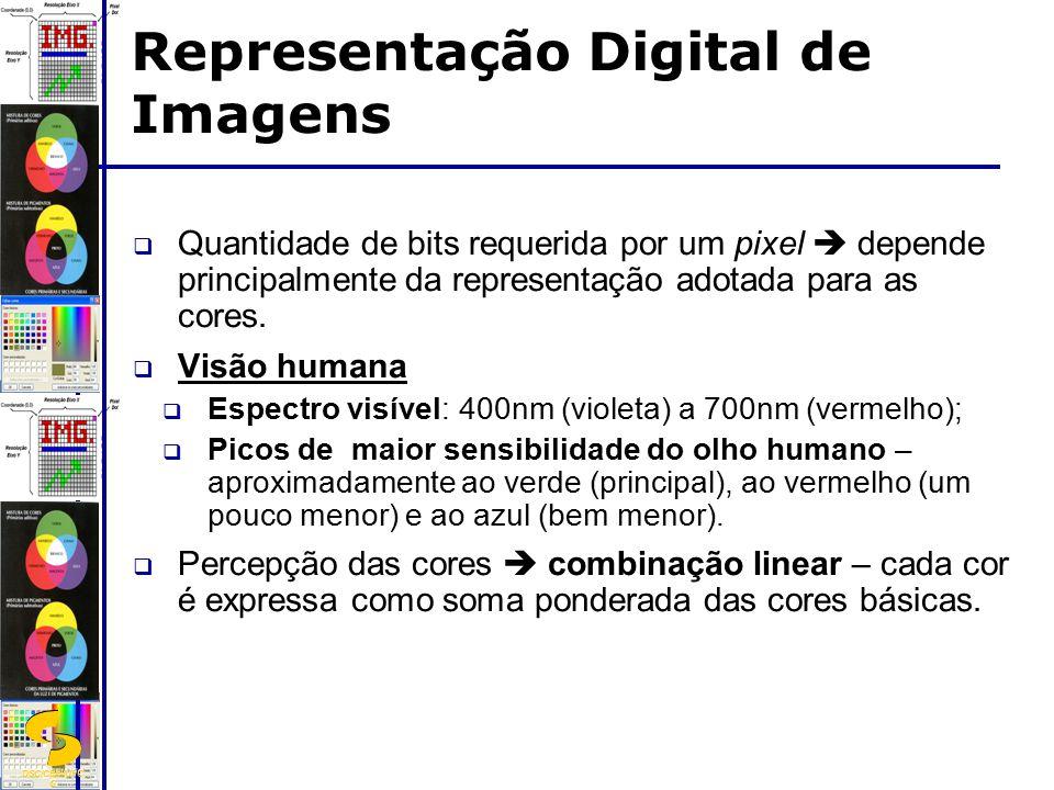 DSC/CEEI/UFC G Espectro de energia eletromagnética Fonte:GONZALEZ, R.