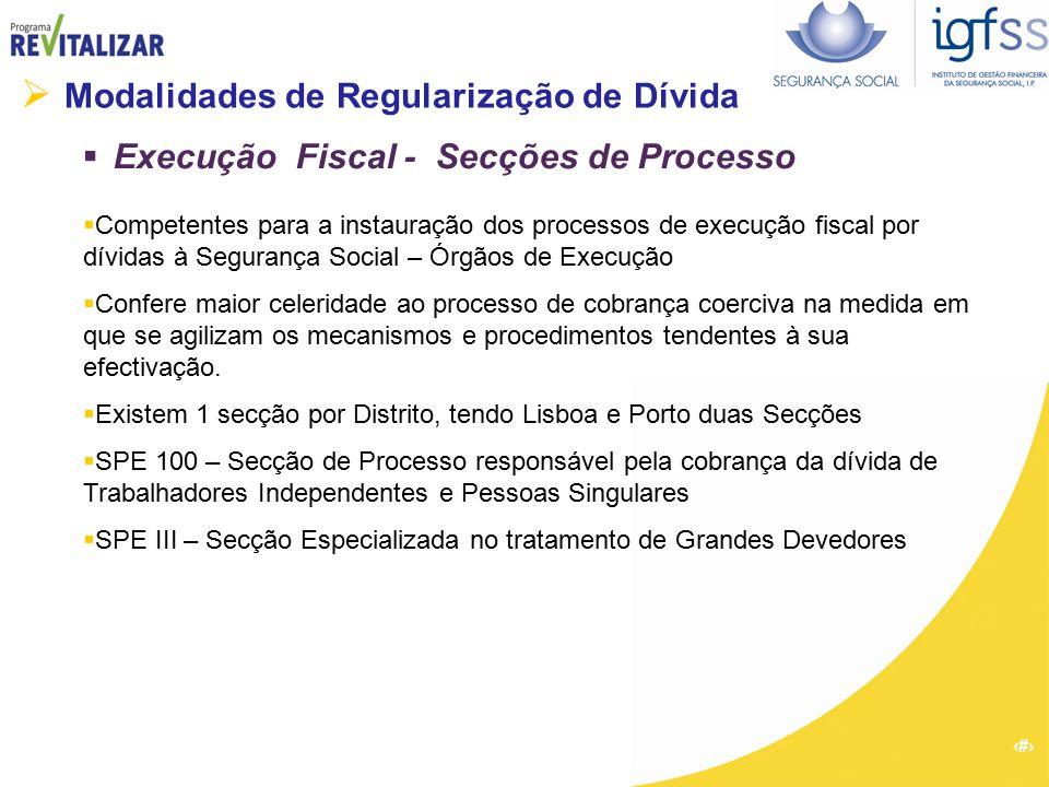 10  Modalidades de Regularização de Dívida  Execução Fiscal - Secções de Processo  Competentes para a instauração dos processos de execução fiscal