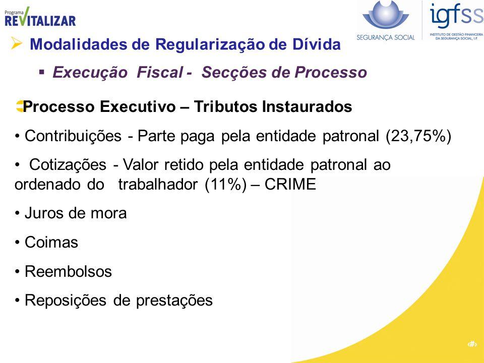 11  Modalidades de Regularização de Dívida  Execução Fiscal - Secções de Processo  Processo Executivo – Tributos Instaurados Contribuições - Parte