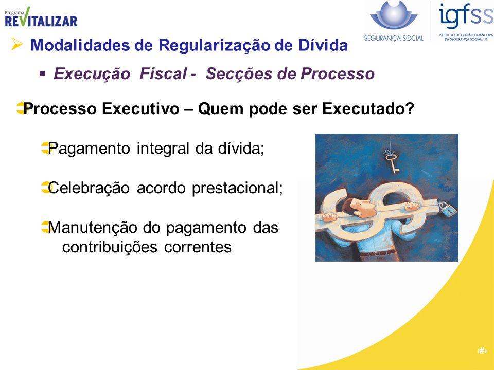 13  Modalidades de Regularização de Dívida  Execução Fiscal - Secções de Processo  Processo Executivo – Quem pode ser Executado?  Pagamento integr