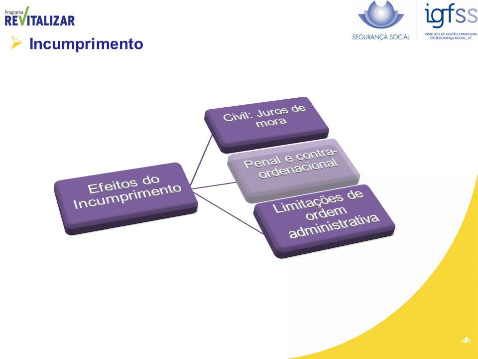 4  Os Negociadores IGFSS, IP Competências: -O ISS, IP reclama créditos e representa a SS nos Tribunais -O IGFSS, IP negoceia os termos e condições dos acordos de regularização de dívida -O ISS, IP elabora e acompanha os acordos de regularização de dívida ISS, IP