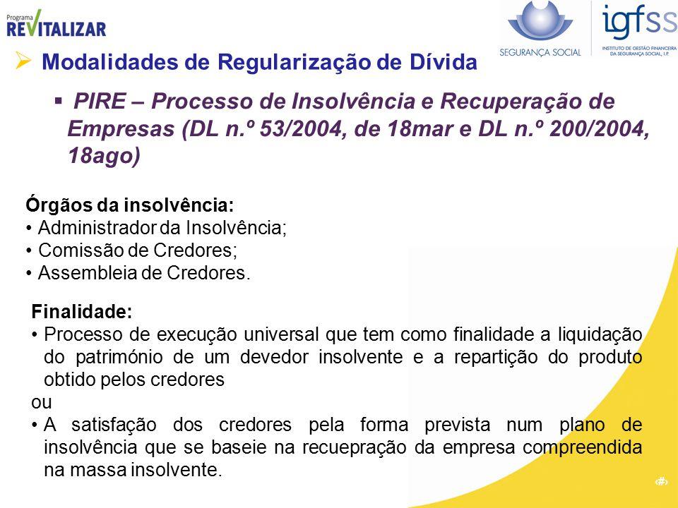 35  Modalidades de Regularização de Dívida  PIRE – Processo de Insolvência e Recuperação de Empresas (DL n.º 53/2004, de 18mar e DL n.º 200/2004, 18