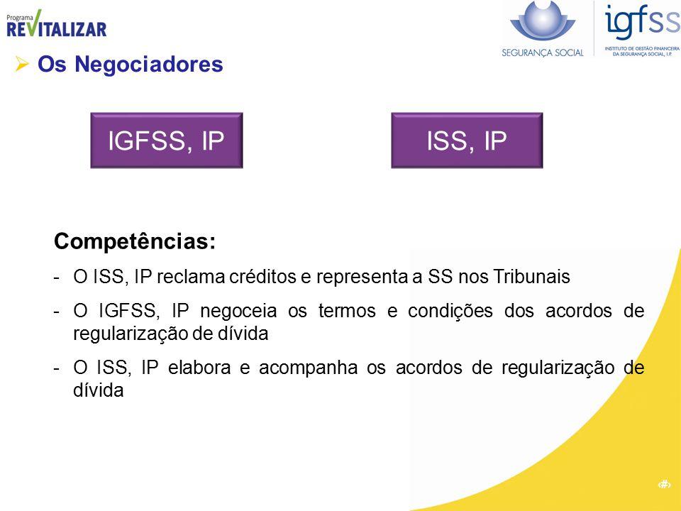 4  Os Negociadores IGFSS, IP Competências: -O ISS, IP reclama créditos e representa a SS nos Tribunais -O IGFSS, IP negoceia os termos e condições do