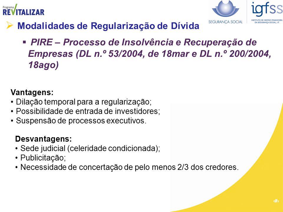 41  Modalidades de Regularização de Dívida  PIRE – Processo de Insolvência e Recuperação de Empresas (DL n.º 53/2004, de 18mar e DL n.º 200/2004, 18
