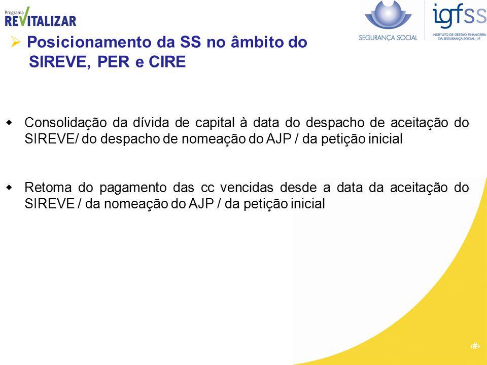 42  Consolidação da dívida de capital à data do despacho de aceitação do SIREVE/ do despacho de nomeação do AJP / da petição inicial  Retoma do paga