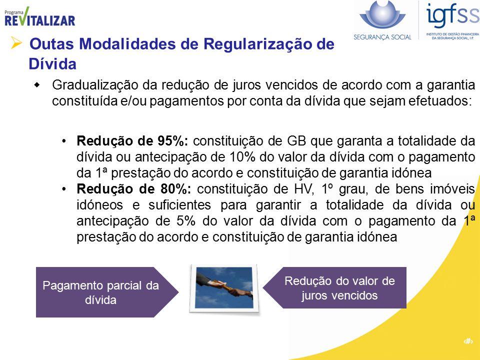 43  Outas Modalidades de Regularização de Dívida  Gradualização da redução de juros vencidos de acordo com a garantia constituída e/ou pagamentos po