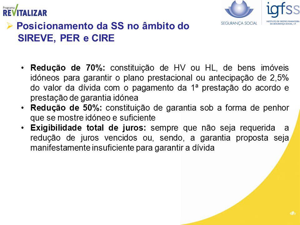 44 Redução de 70%: constituição de HV ou HL, de bens imóveis idóneos para garantir o plano prestacional ou antecipação de 2,5% do valor da dívida com