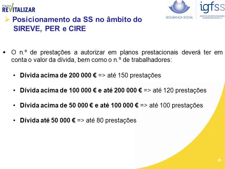 46 Dívida acima de 200 000 € => até 150 prestações Dívida acima de 100 000 € e até 200 000 € => até 120 prestações Dívida acima de 50 000 € e até 100