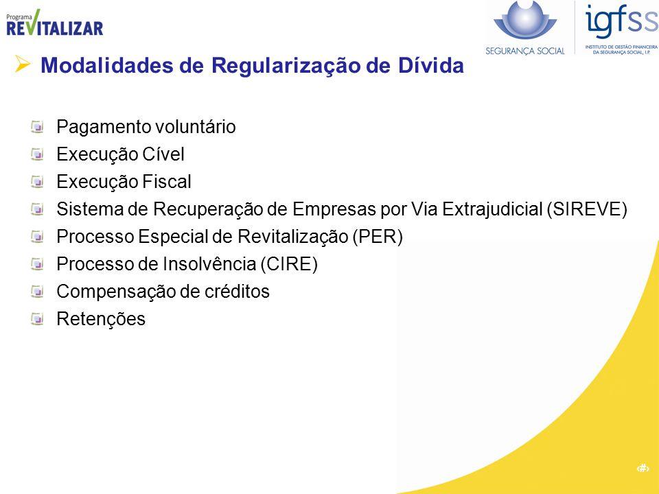 8  Modalidades de Regularização de Dívida Pagamento voluntário Execução Cível Execução Fiscal Sistema de Recuperação de Empresas por Via Extrajudicia